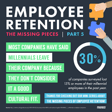 employee retention the missing pieces mondo millennials bring a necessary spark to company as they enter the workforce the difference this generation is that they are prioritize their careers