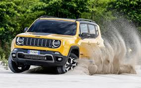 Jeep Renegade (Джип Ренегат) в наличии у официального ...