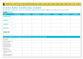 food diary template healthy food guide food diary template