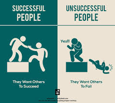 Image result for pics of success