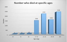 Image result for hull ww1 deaths images