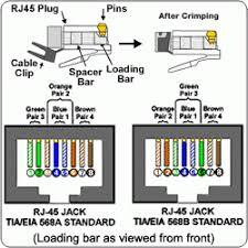 cat cable wiring diagram cat wiring diagrams