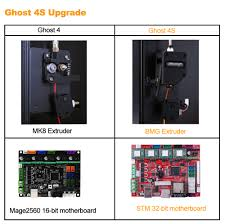 <b>Free shipping</b> Flyingbear Ghost4S 3d Printer full metal frame <b>High</b> ...