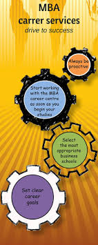 mba career services are more comprehensive prepadviser com who is the driver of career success