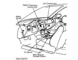 land rover discovery 2 wiring diagram land free image about on land rover cruise control diagram