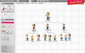 collaborative online diagramming tools to draw any diagramonline diagramming tools