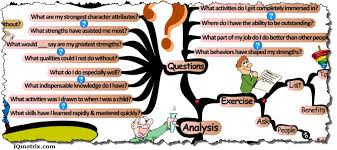 Exploring Your Greatest Strengths Assessing Your Strengths Questions