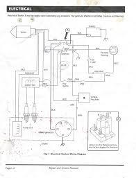 1999 ez go electric golf cart wiring diagram 1999 wiring diagram ezgo txt wiring image wiring diagram on 1999 ez go electric golf
