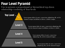 pyramid diagram template for keynote and powerpoint   slidevanafour level pyramid slide