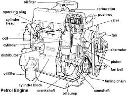labeled diagram of car engine terminology   members gallery    labeled diagram of car engine terminology