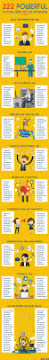 222 action verbs to use in your new resume infographics 222 action verbs to use in your new resume