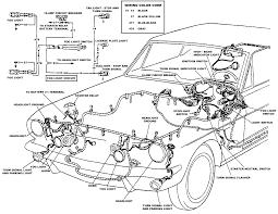 68 mustang wiring harness 67 mustang wiring harness painless 1968 Ford 2000 Wiring Harness mustang wiring harness diagram 1995 mustang wiring diagram wiring 68 mustang wiring harness 67 mustang wiring Ford Wiring Harness Kits