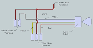 boat windshield wiper motor wiring diagram boat windshield wiper motor wiring diagram wiring diagram schematics on boat windshield wiper motor wiring diagram