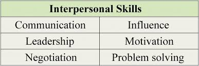 project management interpersonal skills