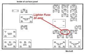 2008 saturn aura 2 4l fuse box car wiring diagram download 2005 Saturn Ion Fuse Box Location saturn 12v power outlet fuses questions & answers (with pictures 2008 saturn aura 2 4l fuse box my power windows are malfunctiooning 2004 saturn ion fuse box location