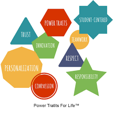 """Growing """"Give-N-Take"""" Kids: Power Traits for Life™"""