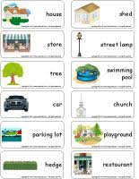 my neighbourhood essay for kidsmy lovely neighbourhood   jobs and simple present tense  second part