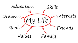 life planning for real people real lives career planning