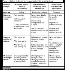 Net Reclassification Improvement  Computation  Interpretation  and     Sample literature review summary table
