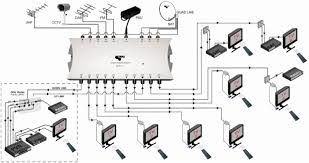 satellite wiring diagram   foxtel satellite wiring diagram    moresave image  foxtel satellite wiring diagram