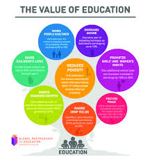 education and school infrastructure earthquake case studies the value of education poster