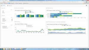 business intelligence solutions from actuate why actuate call center example dashboard