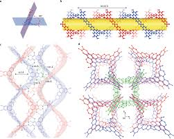 Single crystals of mechanically entwined <b>helical</b> covalent polymers ...