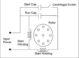 wiring diagram for ac capacitor the wiring diagram single phase capacitor start capacitor run motor wiring diagram wiring diagram