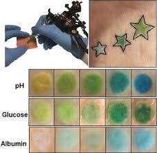 Dermal <b>Tattoo</b> Biosensors for Colorimetric Metabolite Detection ...
