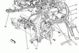 similiar 2010 chevy impala parts diagram keywords chevy venture water pump on 2004 chevy trailblazer parts diagram