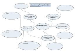 writing psychology papers   best academic writers that deserve        writing psychology papers jpg