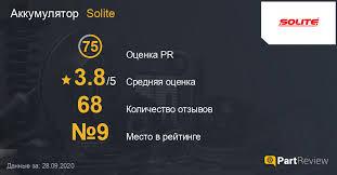 Отзывы об аккумуляторах <b>Solite</b>: Оценки, Рейтинги, Сайт, Страна