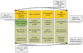 affinity diagram in six sigma  video affinity diagram lean six sigma