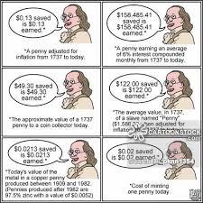 Ben Franklin Quotes Taxes. QuotesGram
