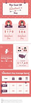 best images about holidays events infographics do you know the cost of valentine s day use this pro infographic template to visualise the cost of a special holiday creatively create your at