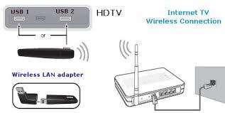 internet ready tv smart tv internet wireless hdtv hookup