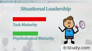 management vs leadership the difference between a manager what is situational leadership theories styles definition