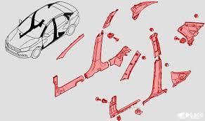 Как снять облицовки, <b>накладки</b> салона на Лада Веста » Лада ...