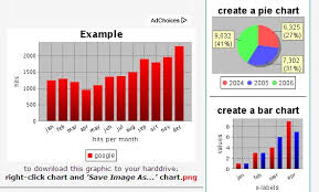free online graph chart and diagram toolsbarchart tool   create barcharts graph online     bar chart creation     graph image