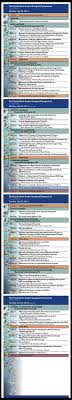 florida brain project inaugural symposium mcknight brain fbp agenda