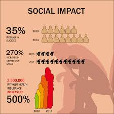 infographics votes social impact