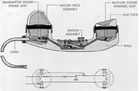 sound powered telephone wiring diagram  com      diy telephone    sound powered telephone wiring diagram