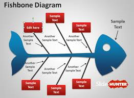fishbone cause and effect diagram for powerpointcreative fish diagram in ppt slide design