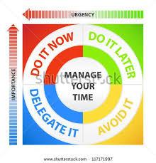 Image result for time management image