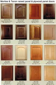 unfinished kitchen doors choice photos: kicthen cabinet doors bathroom cabinet doors solid wood raised panel cabinet and furniture doors