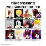 GOODBYE 2013, HELLO 2014- 2013 Summary of Art Meme by Flareonsk8r ... via Relatably.com