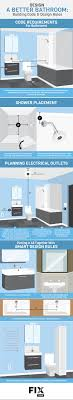 code bathroom wiring: powder rooms space planning embed small powder rooms