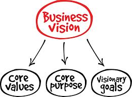 vision statement smi