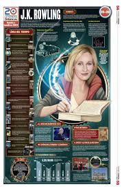 best images about jk rowling stage play j k rowling