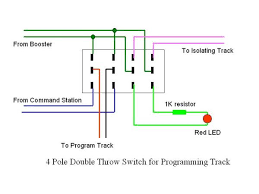 dcc digital command control programming track model train dcc digital command control programming track